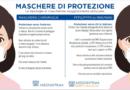 Informativa sulle mascherine in commercio per ridurre il contagio del Covid-19